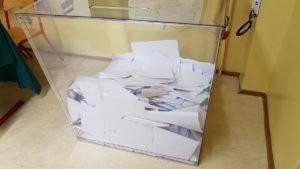 Wyniki wyborów samorządowych 2018